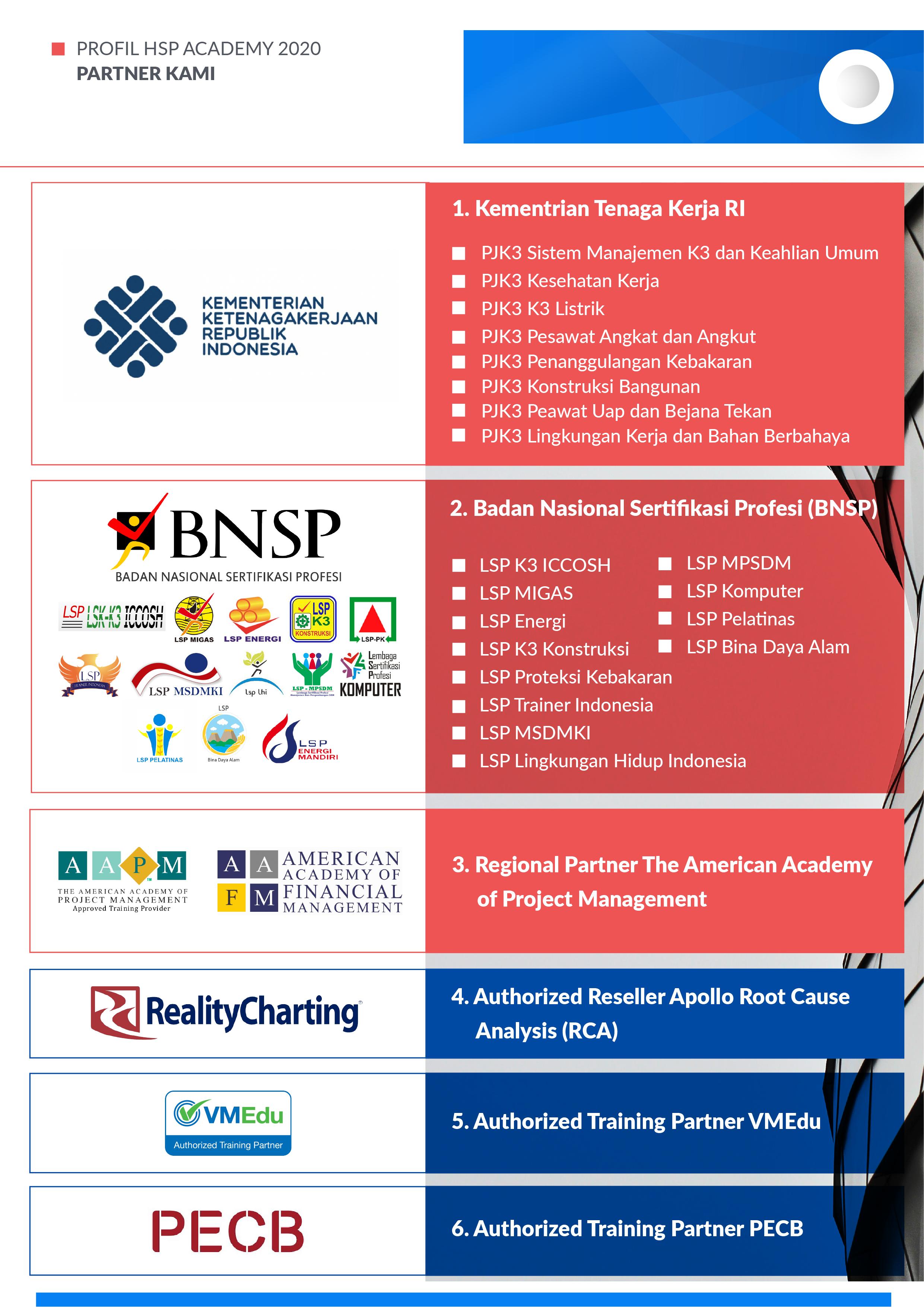 Profil Perusahaan HSP Academy 2020 - Bagian 1-12